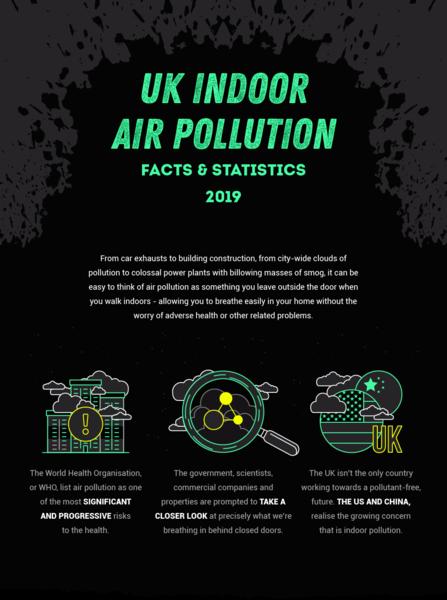 air pollution statistics 2019